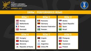 România feminin își află mâine adversarii la Campionatul Mondial Germania 2017